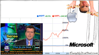10 FAS: 9 - Troy Wolverton, Neil Cavuto, and the Apple Stock Scandal