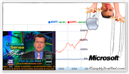 Troy Wolverton, Neil Cavuto, and the Apple Stock Scandal