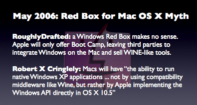 May 2006: Red Box for Mac OS X Myth