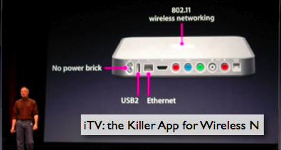 iTV: the Killer App for Wireless N