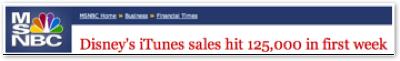 Disney iTunes Sales