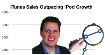 Forrester's James McQuivey Announces the Death of iTunes, Again