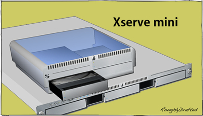 The Xserve mini