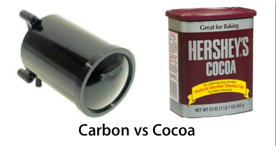 carbon vs cocoa