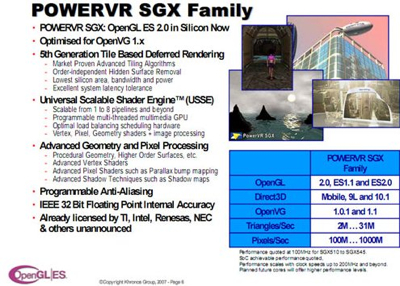 PowerVR SGX